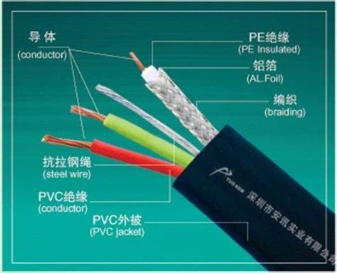 Elevator Cable for CCTV Camera from Shenzhen Anxun