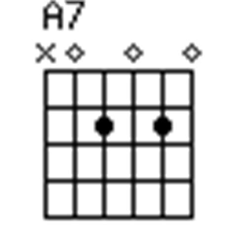 Accord Guitare Tableau WB17 Jornalagora | Collection D