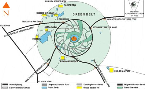 AUROVILLE: HIERARCHY OF ROADS