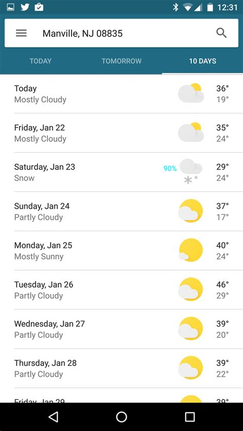 Google brings a new look and feel to the weather