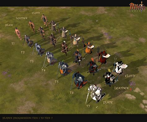 Albion Online Gets Trailer Highlighting Gameplay Features