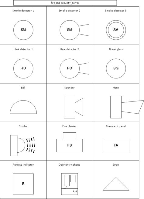 Visio Electrical Shapes Stencils and Templates - Shapes