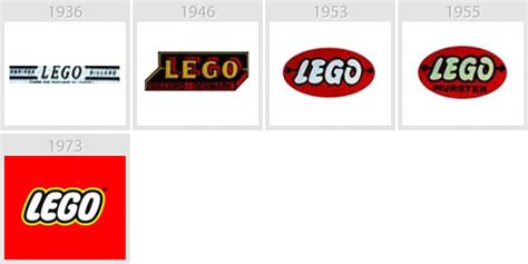 25 Brands and the Evolution of their Logo Design